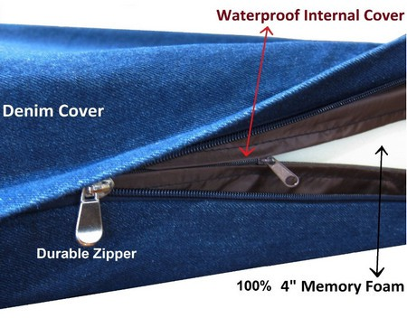 Dogbed4less-Bed-Cover